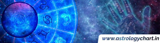 Online Astrology Prediction | Daily Horoscope Services in India